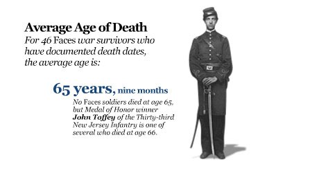 Statistic average death age